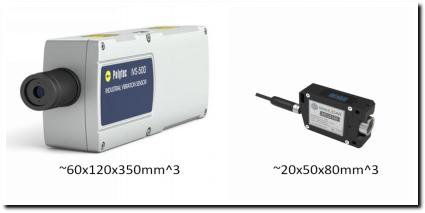 顺应市场发展 激光振动传感器实现从高端设备到大规模应用的跨越