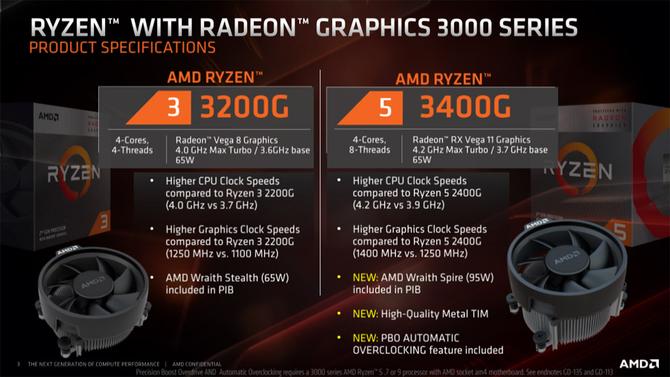 核显也能流畅玩网游!AMD锐龙3200G评测