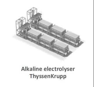 歐洲2×40GW綠氫行動計劃全文