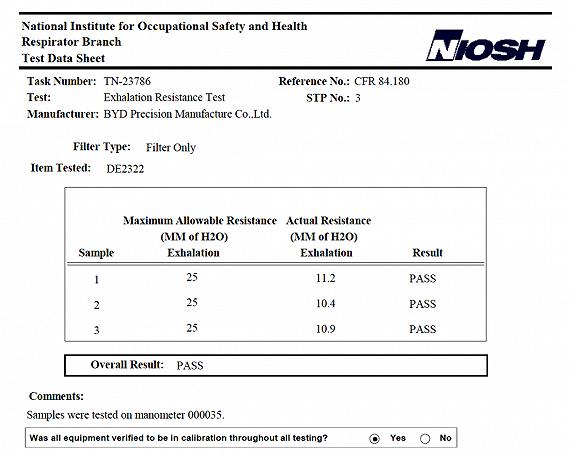 网传比亚迪N95口罩已通过NIOSH认证?