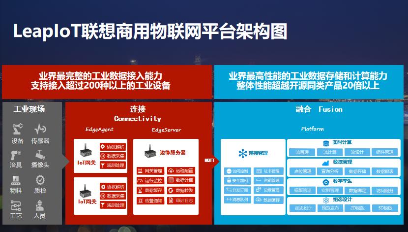 PC王者发力IoT,看联想如何凝聚未来十年核心竞争力