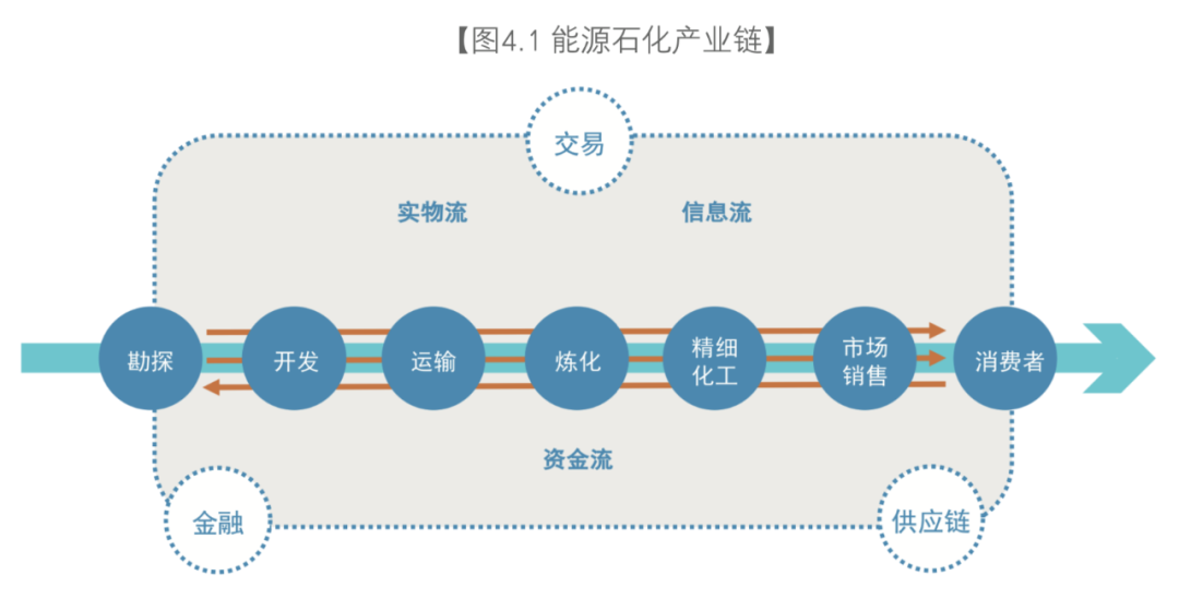 http://www.reviewcode.cn/wulianwang/139897.html