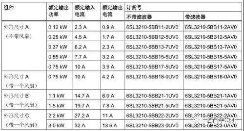 西门子V20变频器选型指南