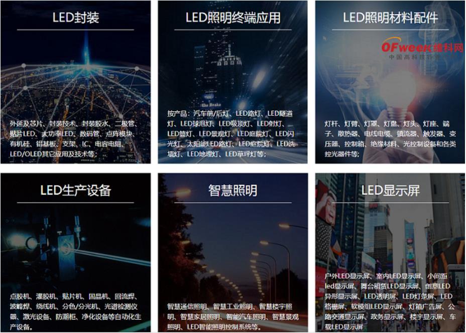 疫情之下的中美贸易 LED企业该如何应对?