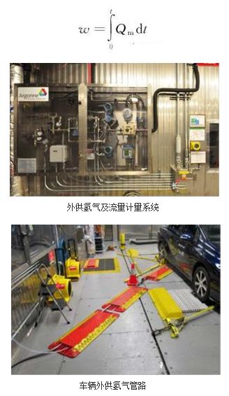 气体流量传感器在新能源氢燃料电池中的流量控制解决方案!