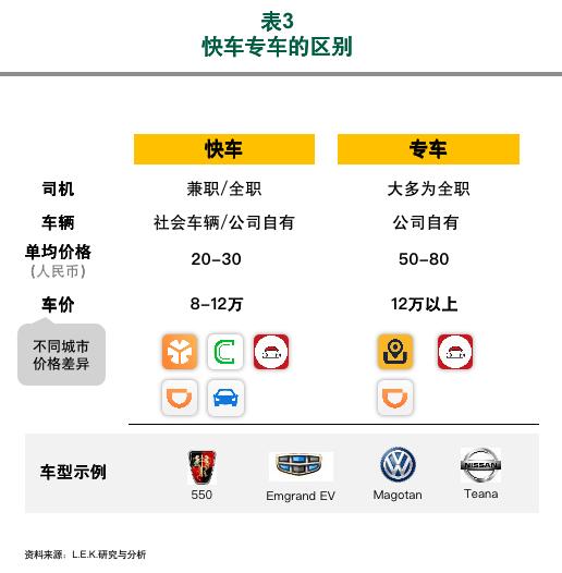 网约车市场盈利与持续发展的挑战与机遇
