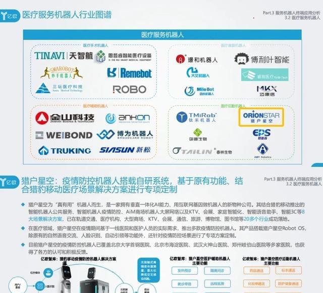 《2020中国服务机器人产业发展报告》发布!猎豹移动表现亮眼