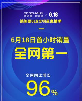 618首小时德施曼再次夺得全网六冠王,中高端销量遥遥领先!