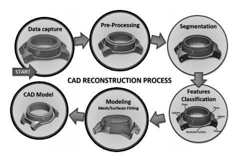 先临三维EinScan Pro 2X扫描仪:实现自动化逆向工程解决方案
