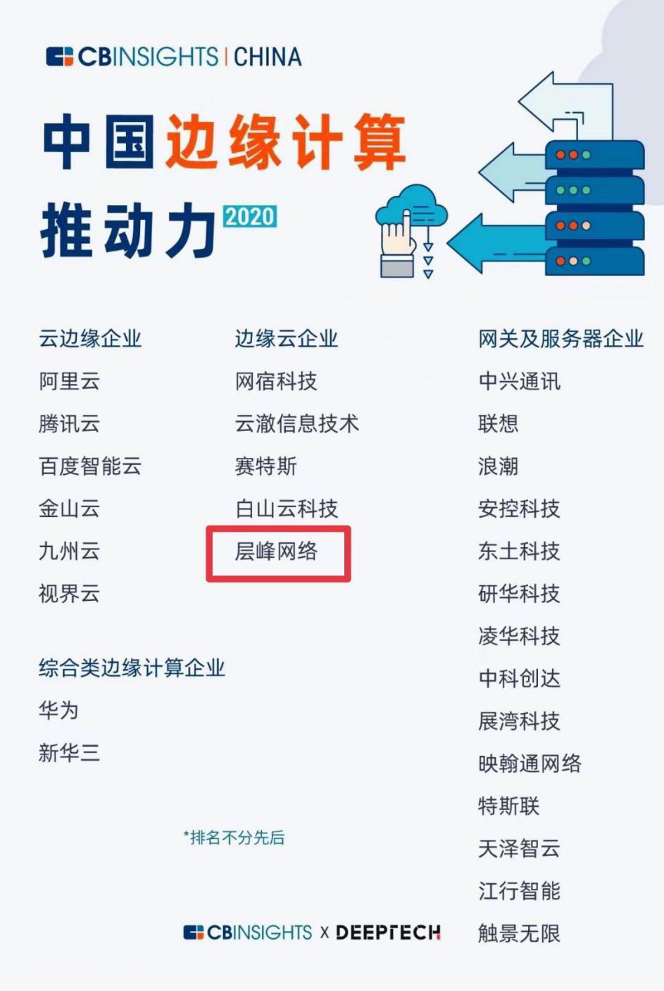 CB Insights发布中国边缘计算27强企业,Zenlayer边缘云上榜!