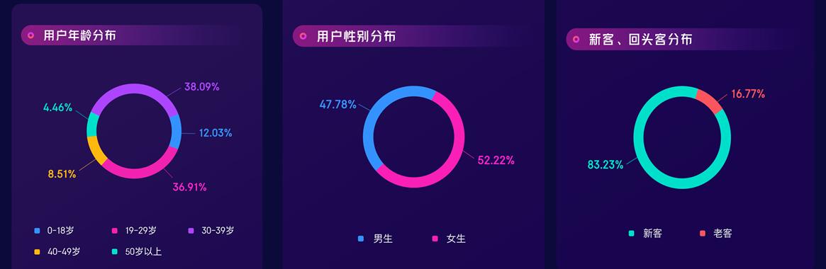 不一样的618 京东星链带动线下门店客流大增30%