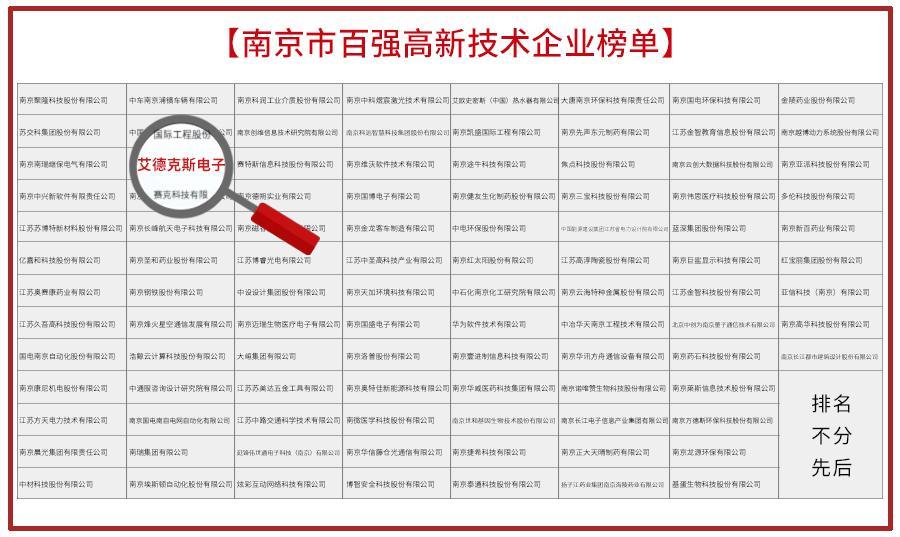 南京市百强高企名单出炉,ITECH 艾德克斯上榜