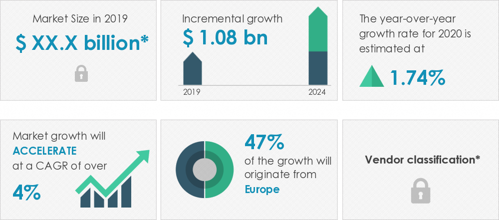 2020-24年全球海底電力電纜市場年復合增率超4%