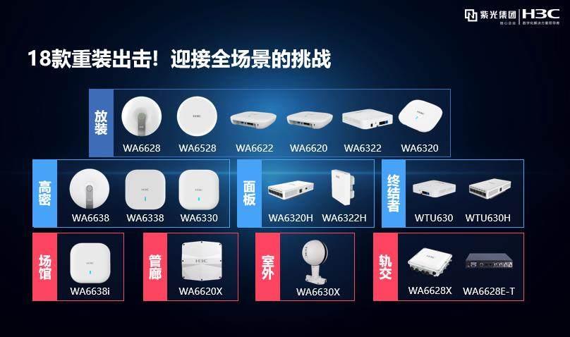 市场份额稳居冠军,2020Q1新华三持续领跑中国企业级WLAN市场