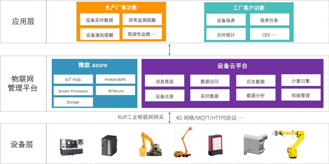 南潮科技工业设备管理SaaS平台正式发布 实现设备数字化管理