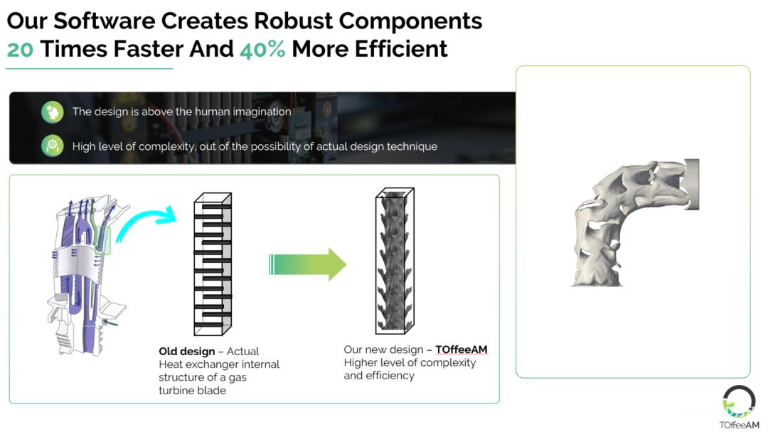 3D打印拓扑优化软件TOffeeAM 获100万美元种子投资