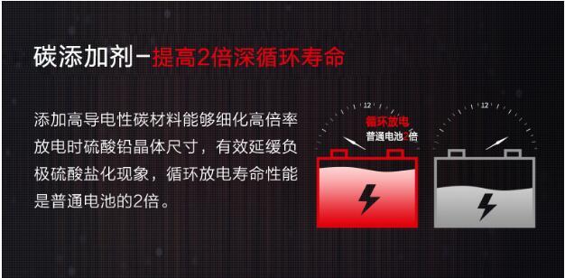 """骆驼蓄电池独家配套""""中国版劳斯莱斯""""红旗H9"""