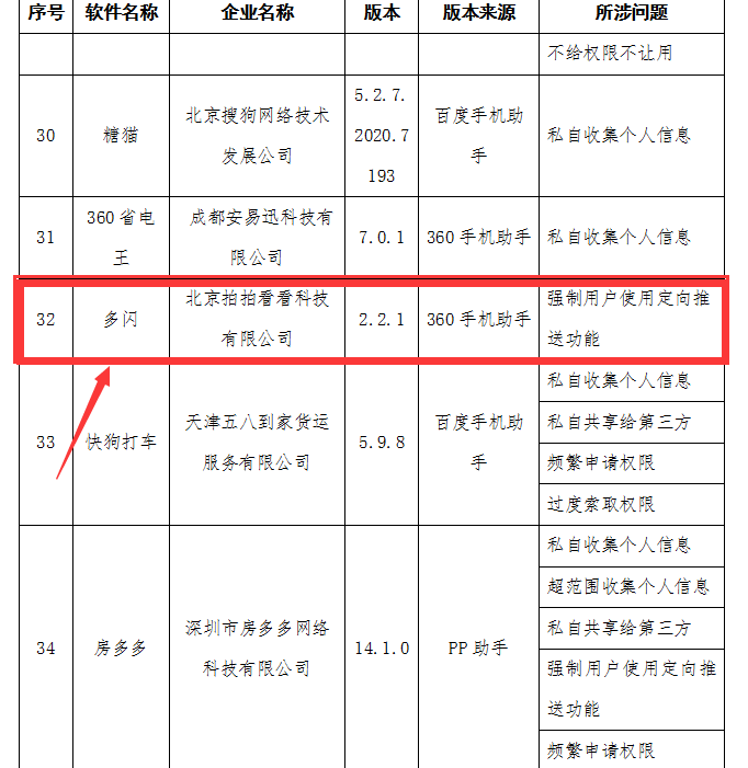 字节跳动两头不是人?海外TikTok禁用危机后,工信部又指其旗下APP违规