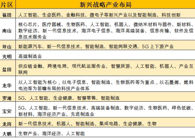 """""""迁""""出来的深圳制造,下一步将搬去哪里"""