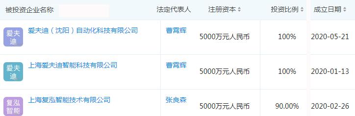 投资50亿!又一全球智能制造总部落户中国