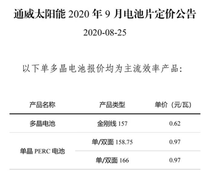 隆基、通威相继公布硅片价格,符合市场预期