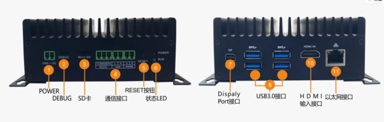 助力边缘智能场景,米尔携手百度推出EdgeBoard FZ5边缘AI 计算盒及计算卡