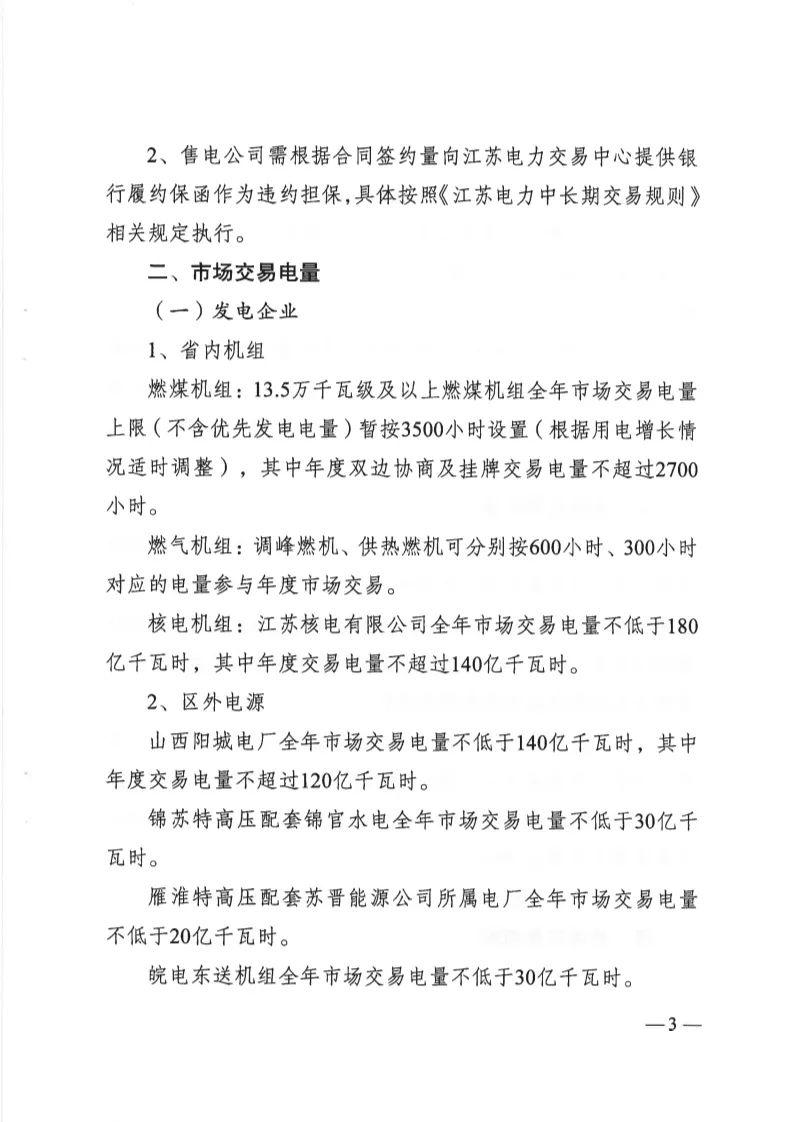 江苏发布最新电力市场交易通知,光伏大有可为!