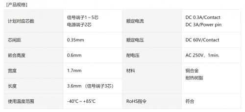 """用于可穿戴设备的板对板连接器""""5811系列""""产品化"""