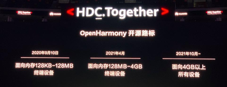 鸿蒙2.0今年将应用于手机等物联网终端设备!