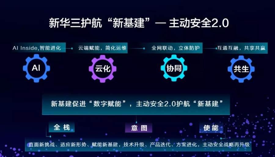 以智变引质变,新华三主动安全战略2.0正式发布