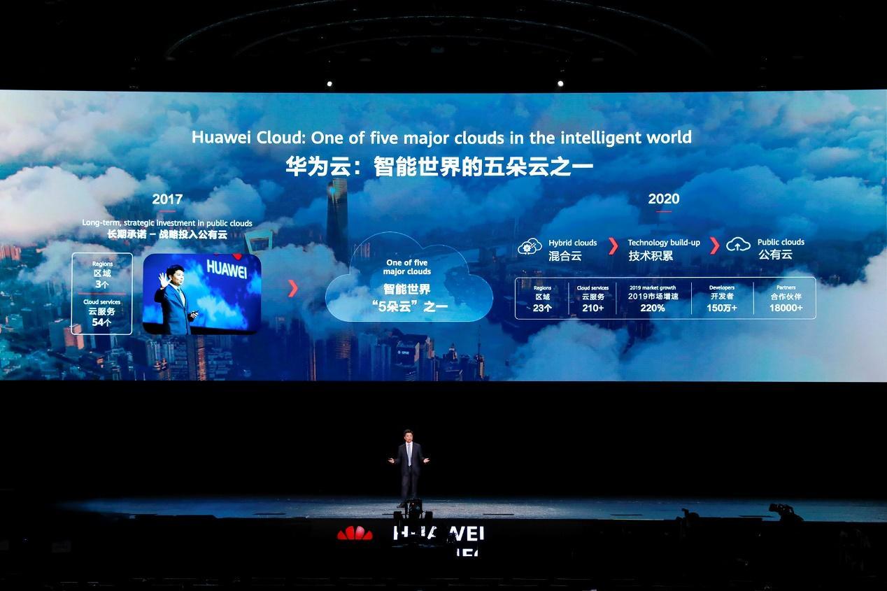 华为云,智能世界的五朵云之一