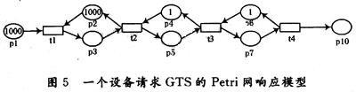 关于传感器网络中实时通信的研究