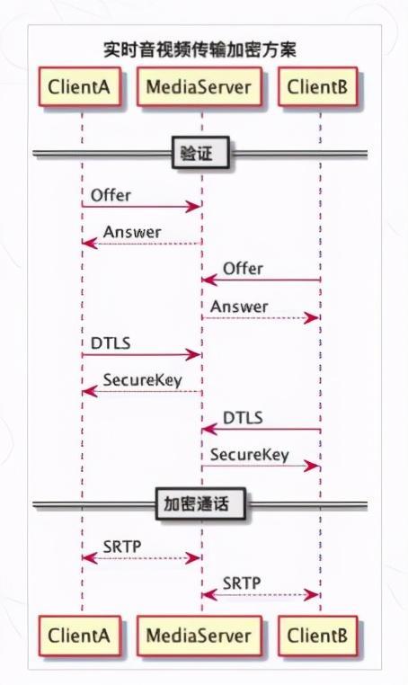 融云公检法行业通信解决方案 安全稳定全面支持国产化