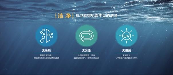 美的携手中国家电协会发布《清净水生活新标准》白皮书,让每个家庭尽享清净好水