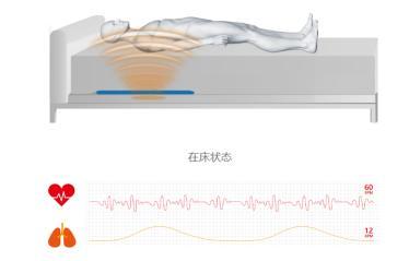智能体征监测垫让病房更智慧!