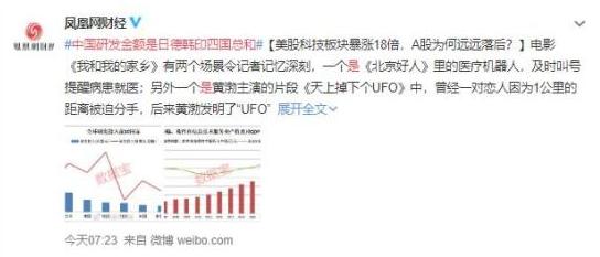 中国研发金额是日德韩印四国总和,意味着什么?