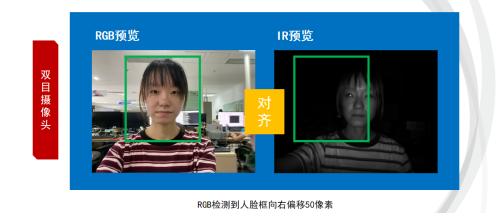 人脸追踪、双目活体对齐……系统梳理人脸识别开发的硬核技巧