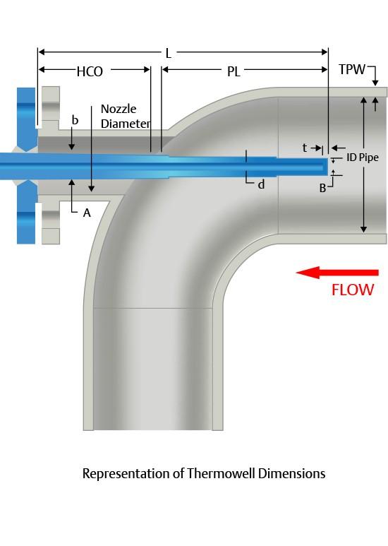 艾默生加速器将套管设计时间从50小时缩短为15分钟