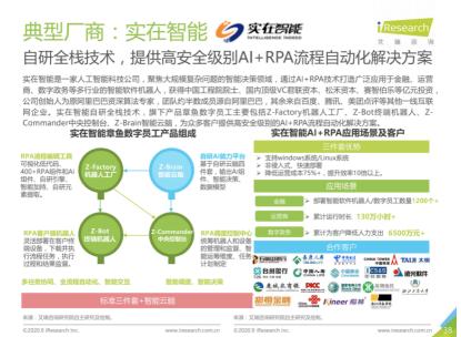 RPA赛道头部企业「实在智能」完成A轮亿元人民币战略融资,光云科技领投