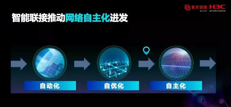 以智能联接使能智慧未来——新华三智能联接战略发布会隆重召开
