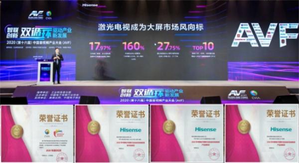 海信摘得四项视像行业年度大奖,激光电视已成为大屏增长核动力