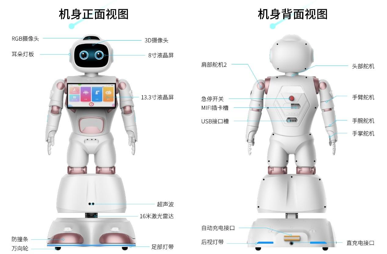 创鑫互联服务机器人功能实测:专注医疗服务,开创智慧医院新篇章