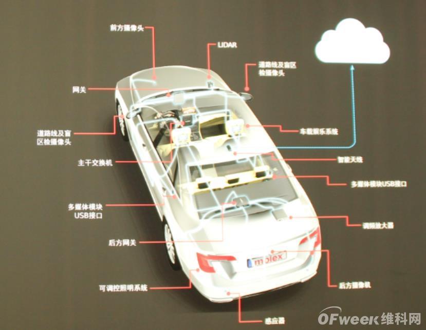 芯片缺货潮蔓延至汽车界:南北大众首当其冲