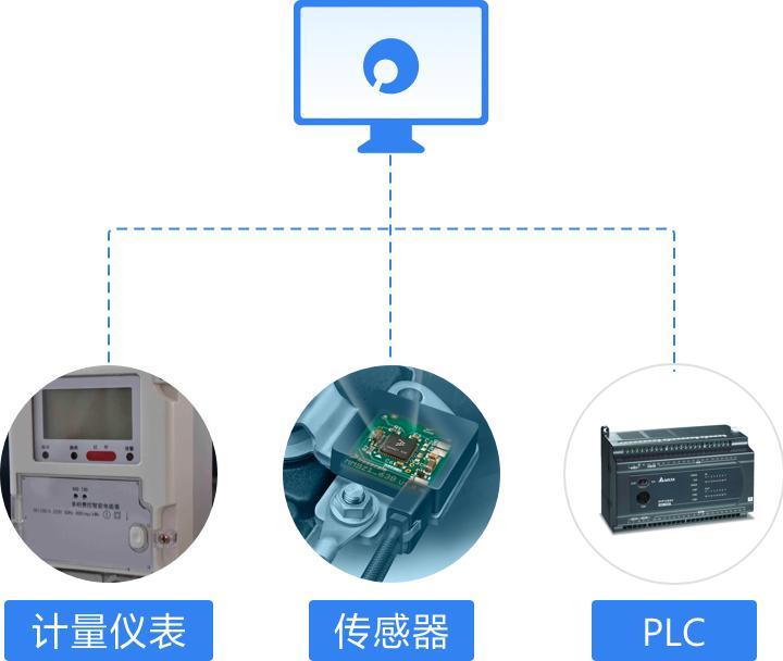 地下电缆实时远程监测,蒲公英4G工业路由器助力IoT智能互联