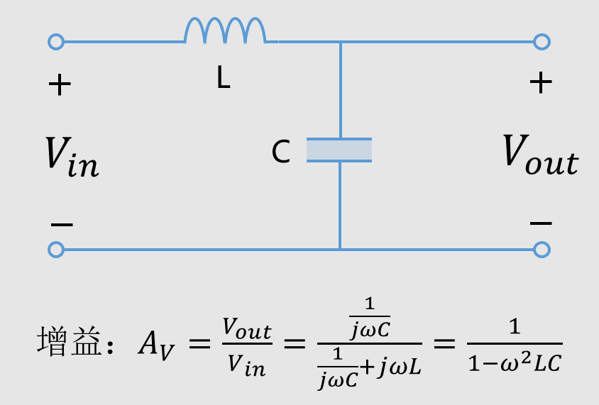 MOS管G极串联电阻如何抑制谐振?