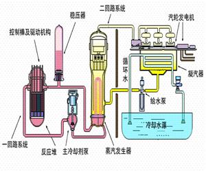 氧化鋯氧氣傳感器的應用解決方案