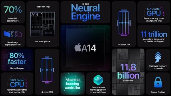 曝iPhone SE Plus下半年亮相:6.1寸屏+A14芯片 售价三千元左右