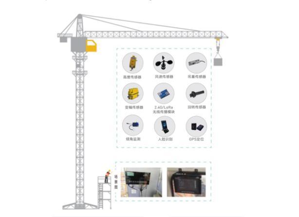有人物联网借助LoRa赋能建筑工地智能化管理