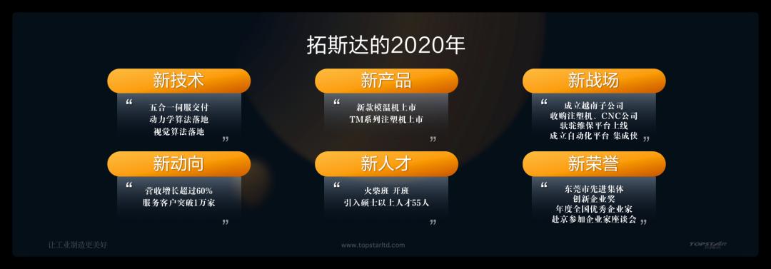 拓斯达吴丰礼回顾2020:顺天改命,穿越周期