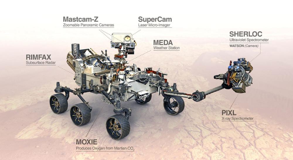 美国毅力号火星车成功登陆火星:带上了哪些黑科技?